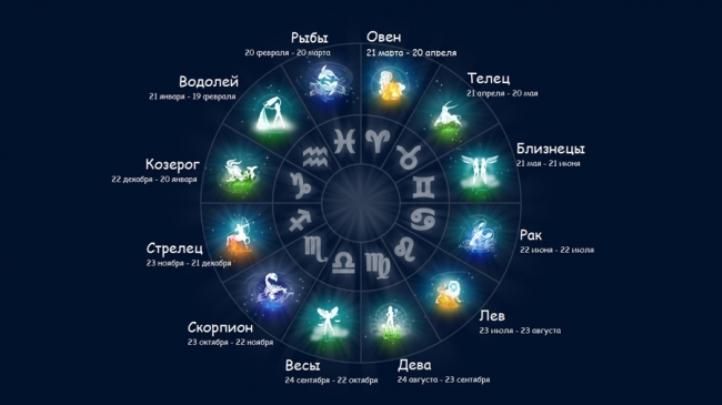 strahi-znakov-zodiaka