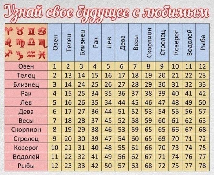 seksualniy-goroskop-muzhchini-tigra