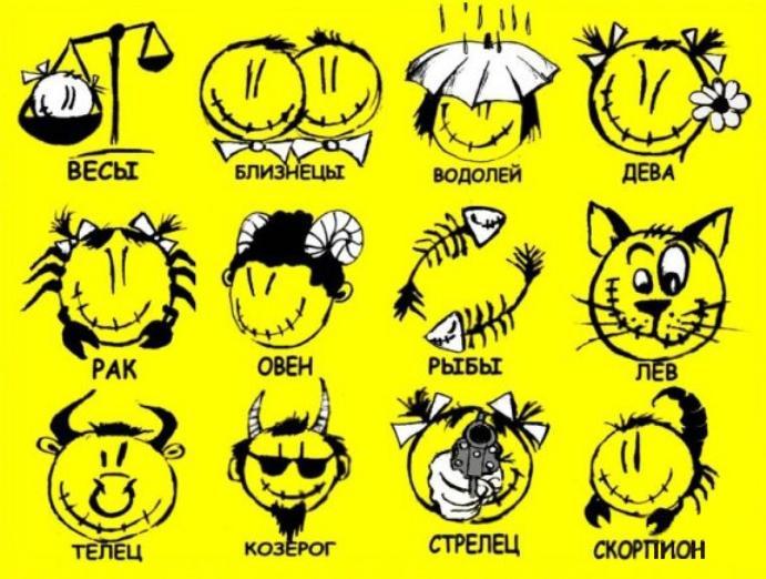 10-osobennostey-kajdogo-znaka-zodiaka