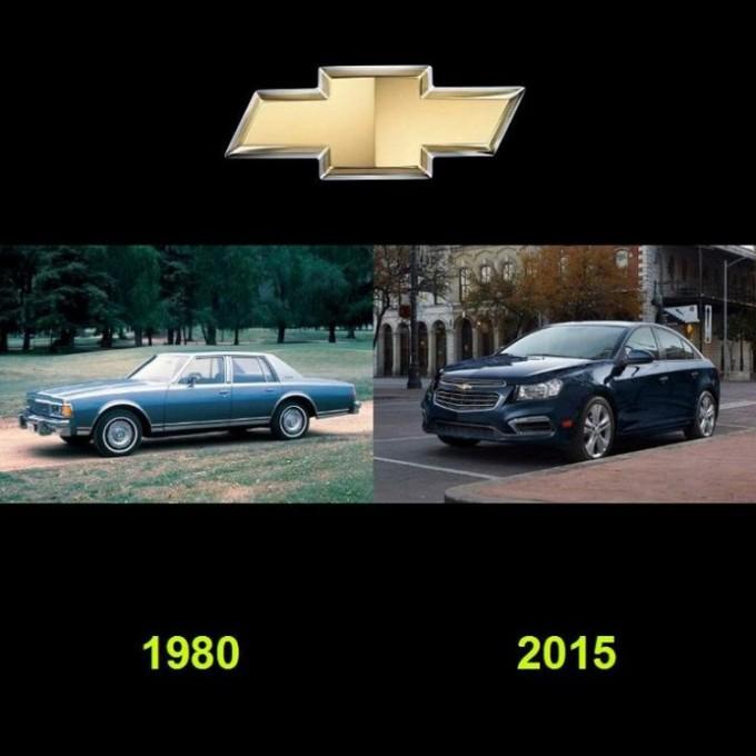 kak-evolucionirovali-raznye-avtomobili-s-80-h-1