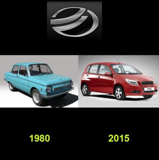 kak-evolucionirovali-raznye-avtomobili-s-80-h-20