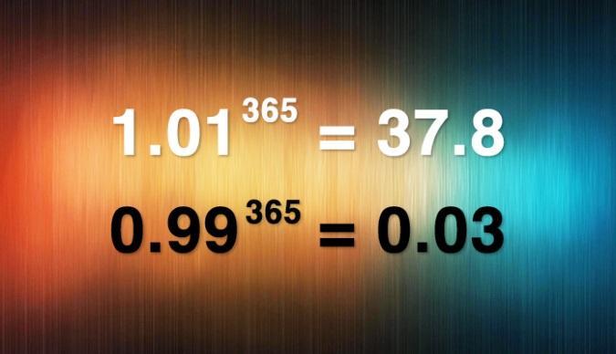 mathivator