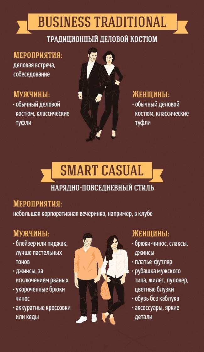 pravila-dress-koda-5