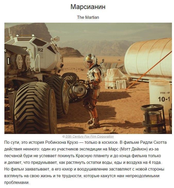 10-luchshih-filmov-2015-goda-marsianin