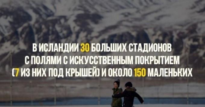 interesnye-fakty-ob-islandii-3