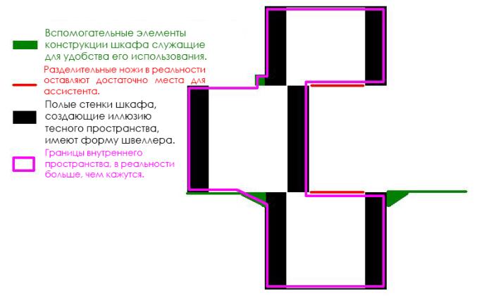 kak-ustroeny-7-izvestnyh-focusov-12