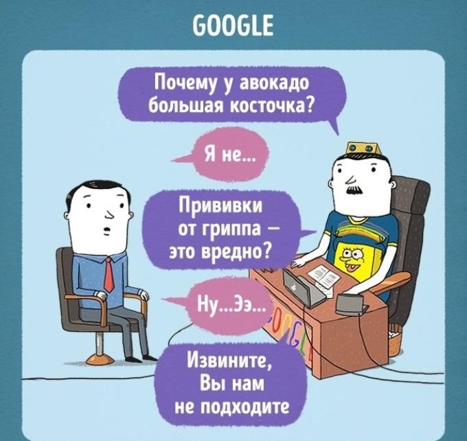 Анекдот: На собеседовании: — Я бы хотел работать у вас в…